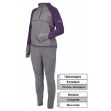 Термобельё Norfin Women Performance Violet микрофлис., XL